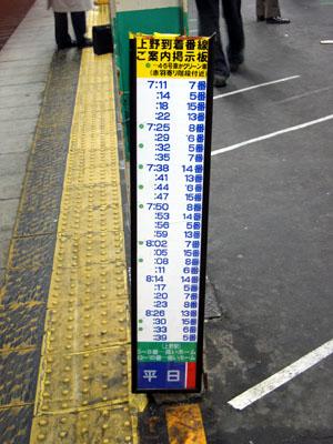 上野到着番線ご案内掲示板